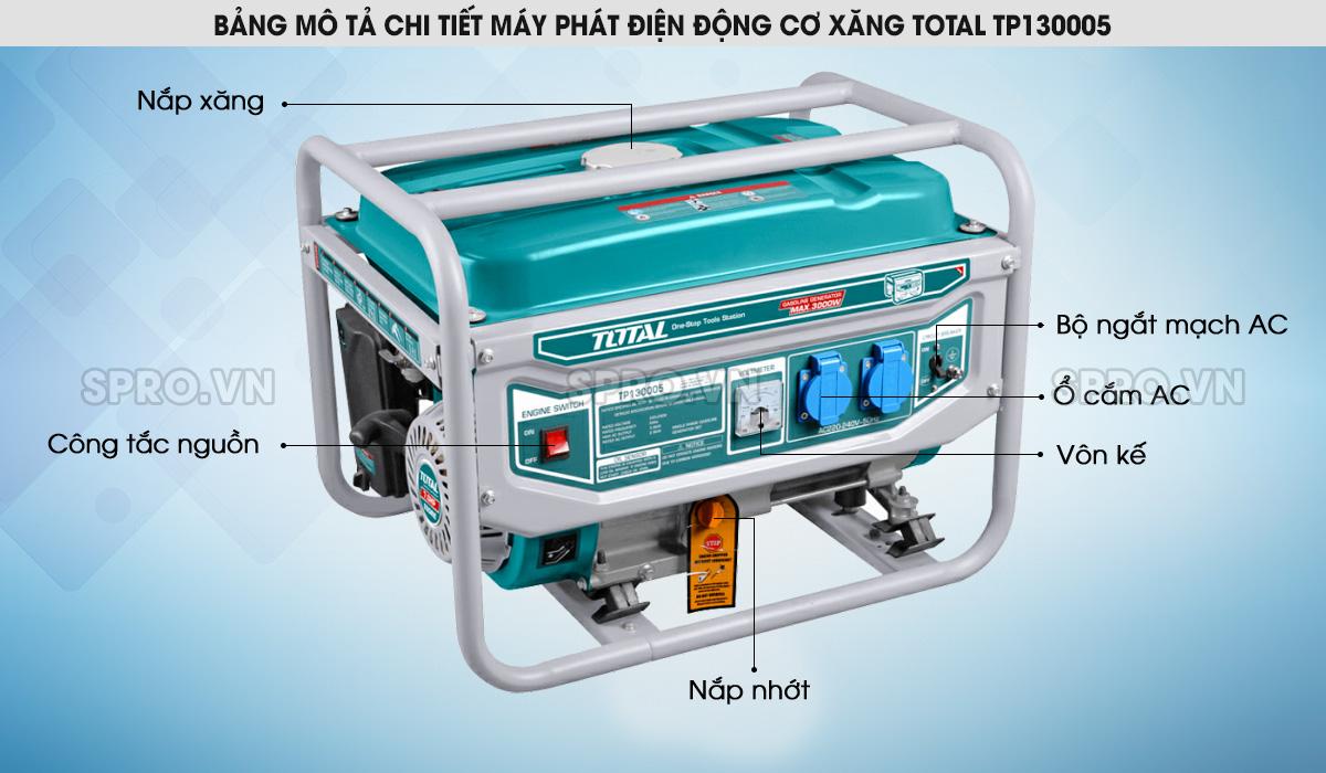 Máy phát điện 3kw, 3.5kw, 4kw, 5kw, 5.5kw,. giá rẻ