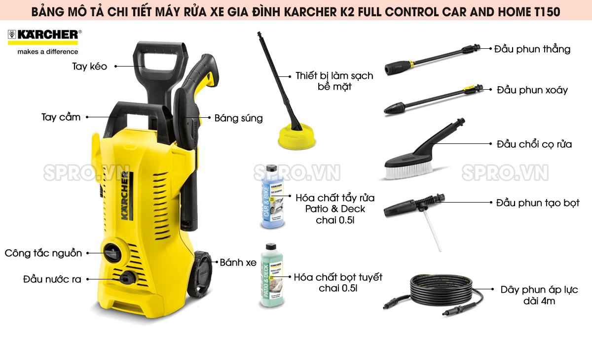 Máy rửa xe gia đình Karcher K2 Full Control Car and Home T150