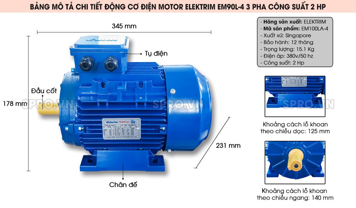 Cấu tạo động cơ điện motor Elektrim EM90L-4 3 pha công suất 2 HP