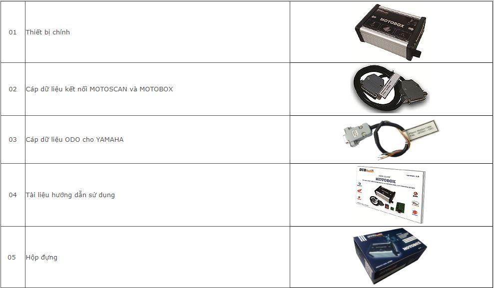 bộ sản phẩm motobox 1.7