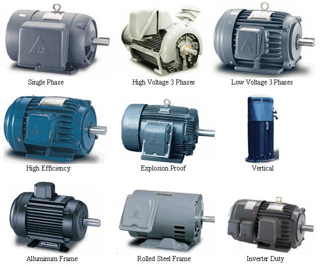 Động cơ điện mô tơ TECO công suất 7.5HP size 132S TECO7.5