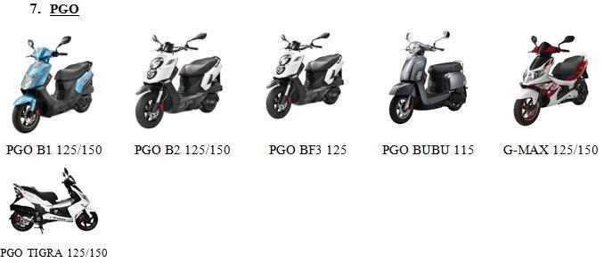 Máy chuẩn đoán lỗi xe máy phun xăng điện tử mst-100p
