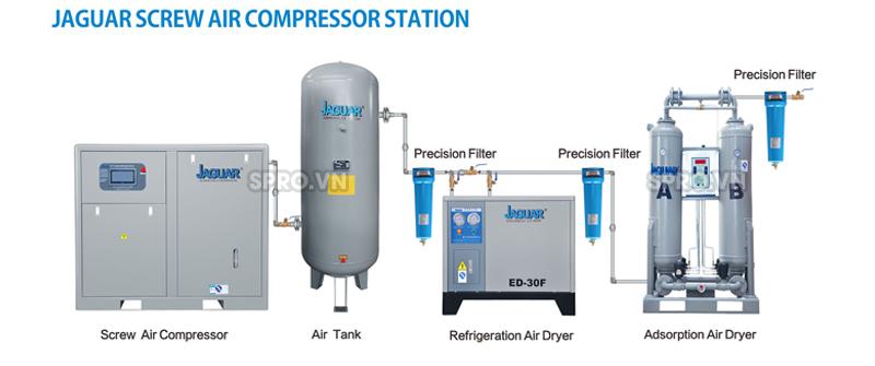 Hệ thống khí nén của máy nén khí trục vít jaguar