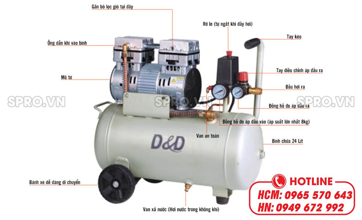 Cấu tạo máy nén khí không dầu mini