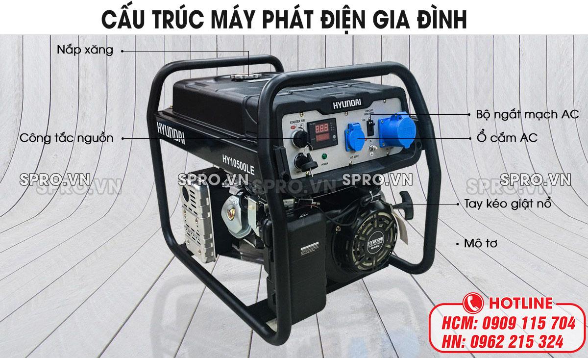 cấu tạo máy phát điện gia đình