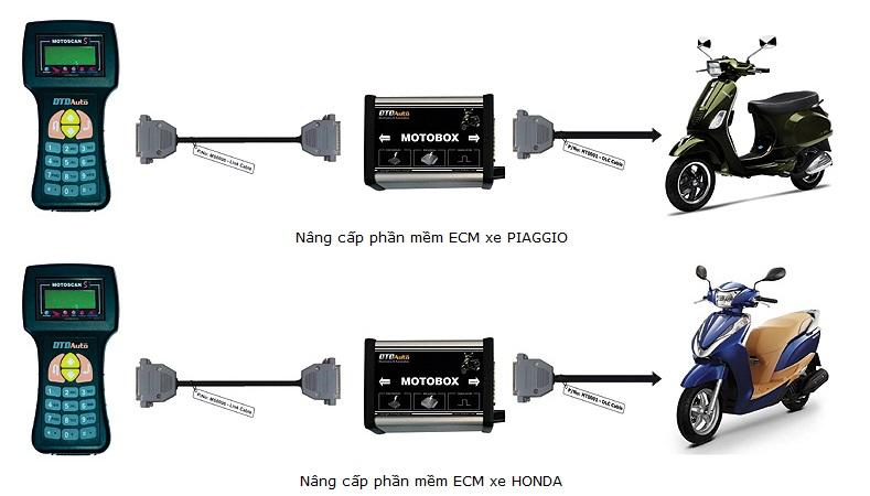 MOTOBOX - Phụ kiện MOTOSCAN để sửa chữa và hiệu chỉnh các ECU xe máy