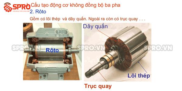 Mô tơ điện hay động cơ điện là sản phẩm phổ biến trong sản xuất